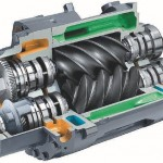 Screw Compressors – Finely Engineered for Performance